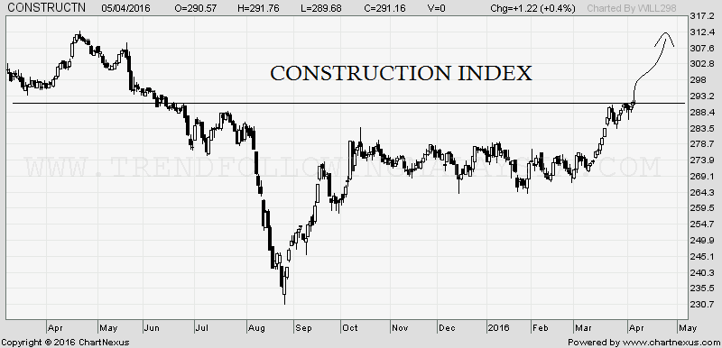 2016Apr-CONSTRUCTN-800x386