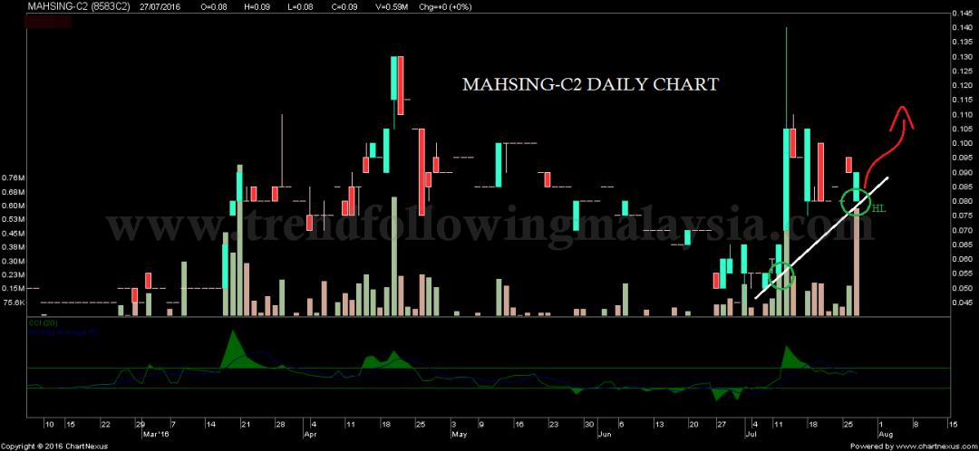 2016Jul-MAHSING-C2-1300x600