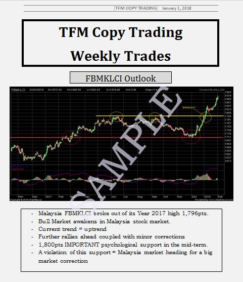 MPAY - Growth Potential - My Trades Diary