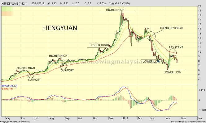 2018Apr-HENGYUAN-1000x600