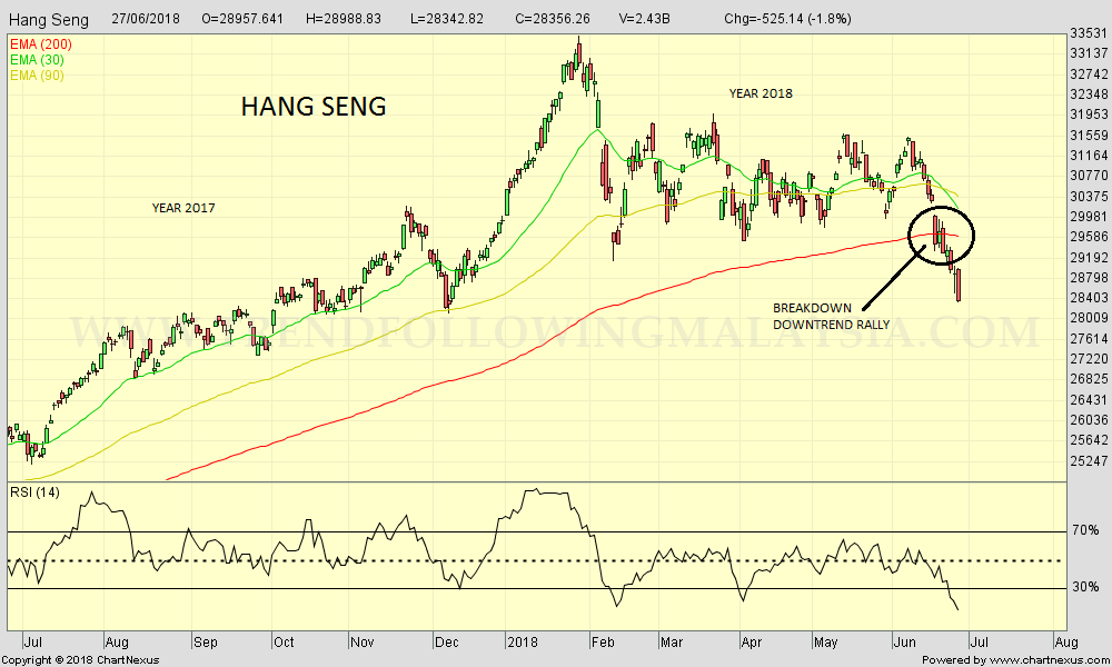2018Jun-Hang Seng-1000x600