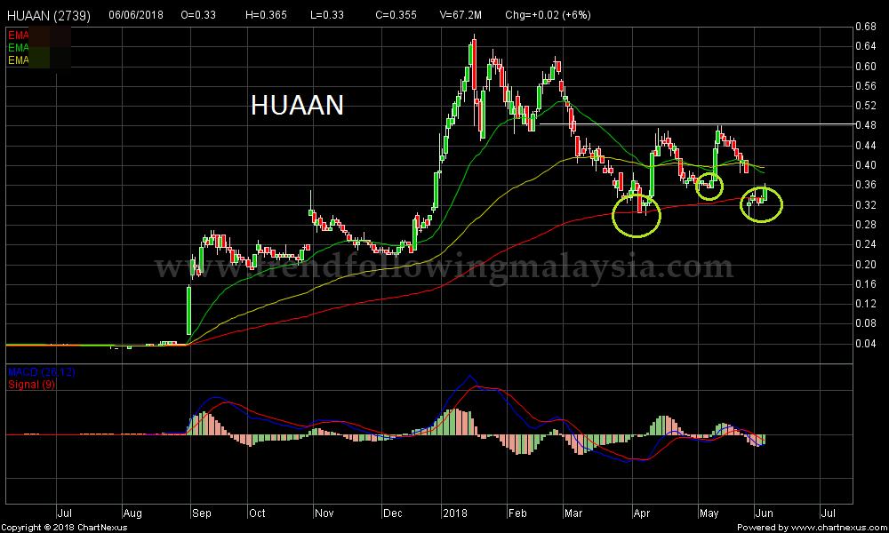 2018Jun-HUAAN-1000x600