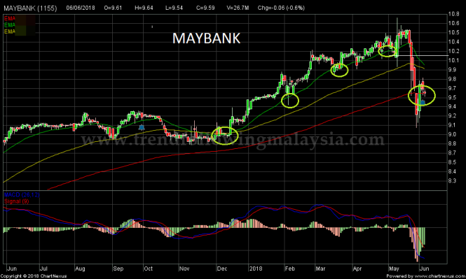 2018Jun-MAYBANK-1000x600