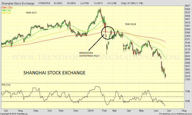 2018Jun-Shanghai Stock Exchange-1000x600