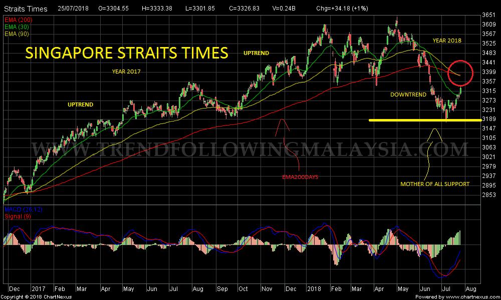 2018Jul-Straits Times-1000x600