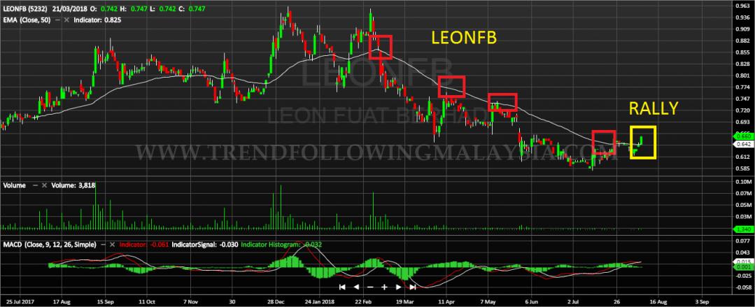leonfb