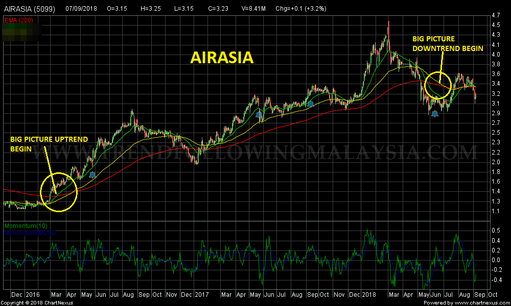 2018Sep-AIRASIA-1000x600