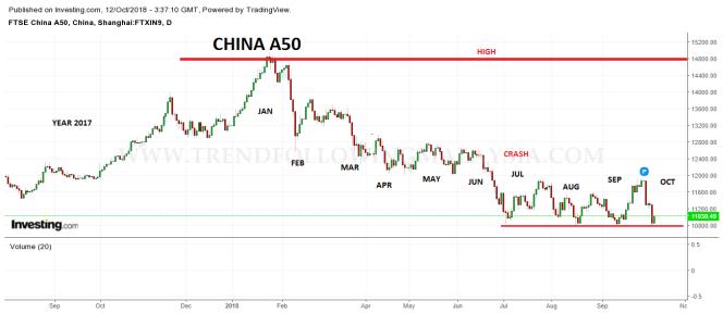 china a50