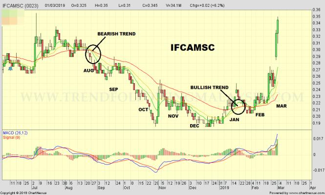2019Mar-IFCAMSC-1000x600