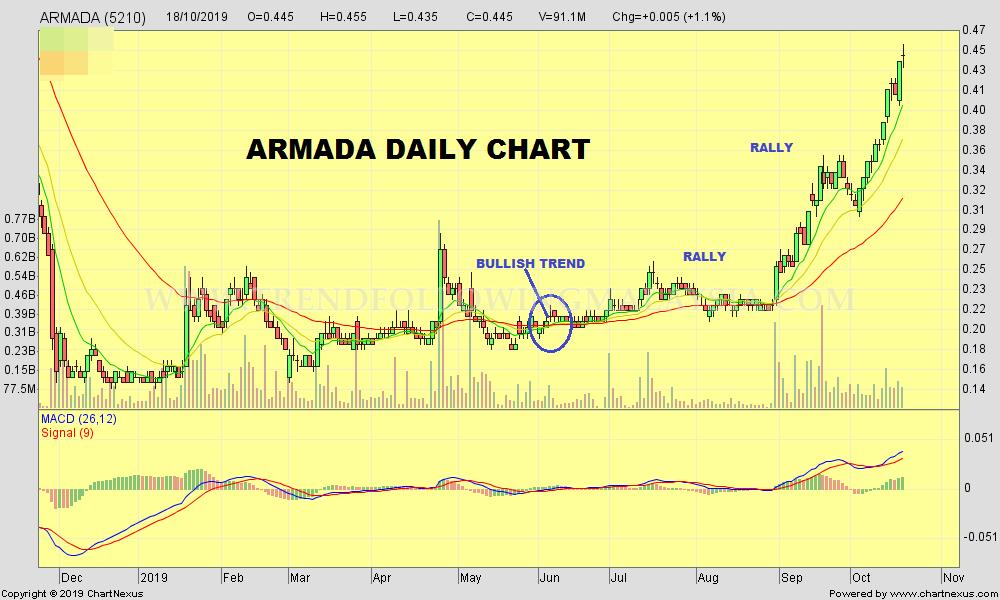 2019Oct-ARMADA-1000x600