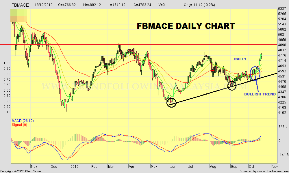 2019Oct-FBMACE-1000x600